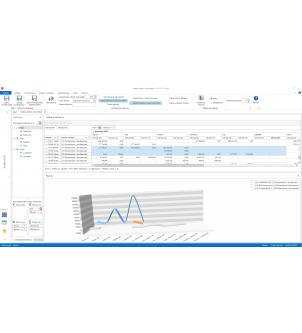 Analiza zapisów na kontach (zmiany obrotów dla konta 40 – syntetycznie) w programie WAPRO ANALIZY